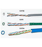 CAT5 cable Gloucestershire